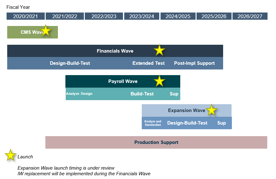 Project Timeline (Full). png
