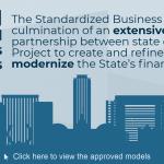 Gráfico-Modelos-de-Procesos-Comerciales-Estand.-150x150